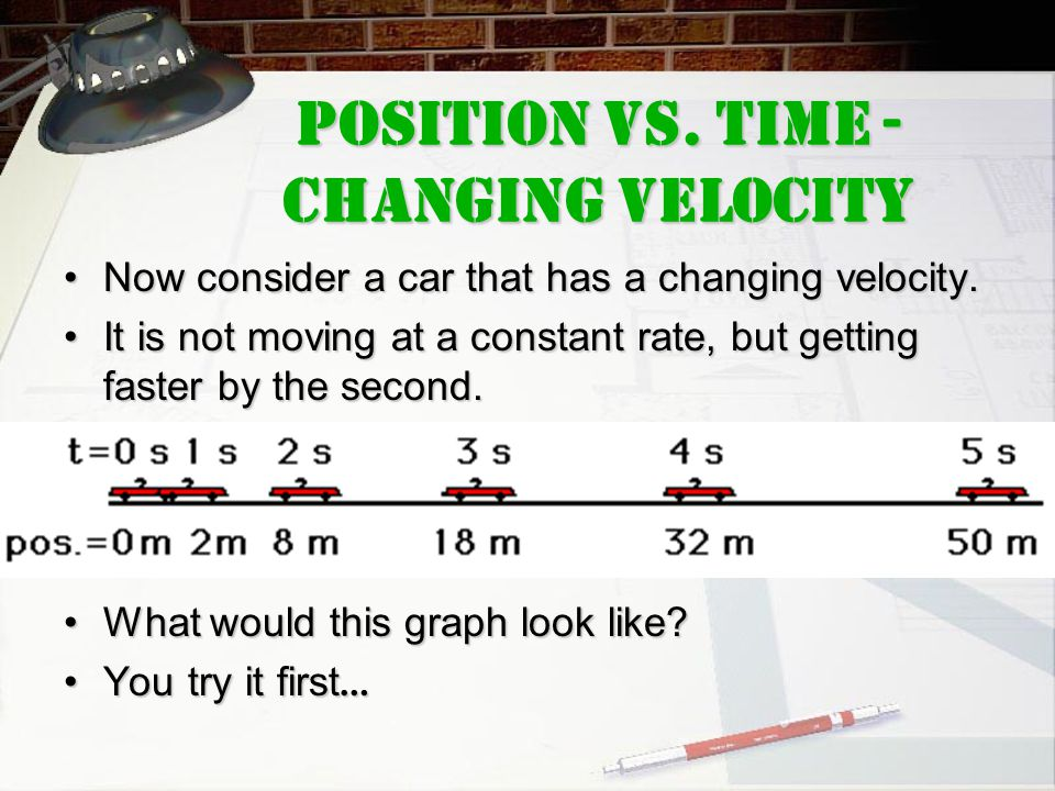 Position Vs. Time - Changing Velocity