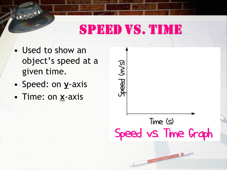 Speed Vs. Time Used to show an object's speed at a given time.