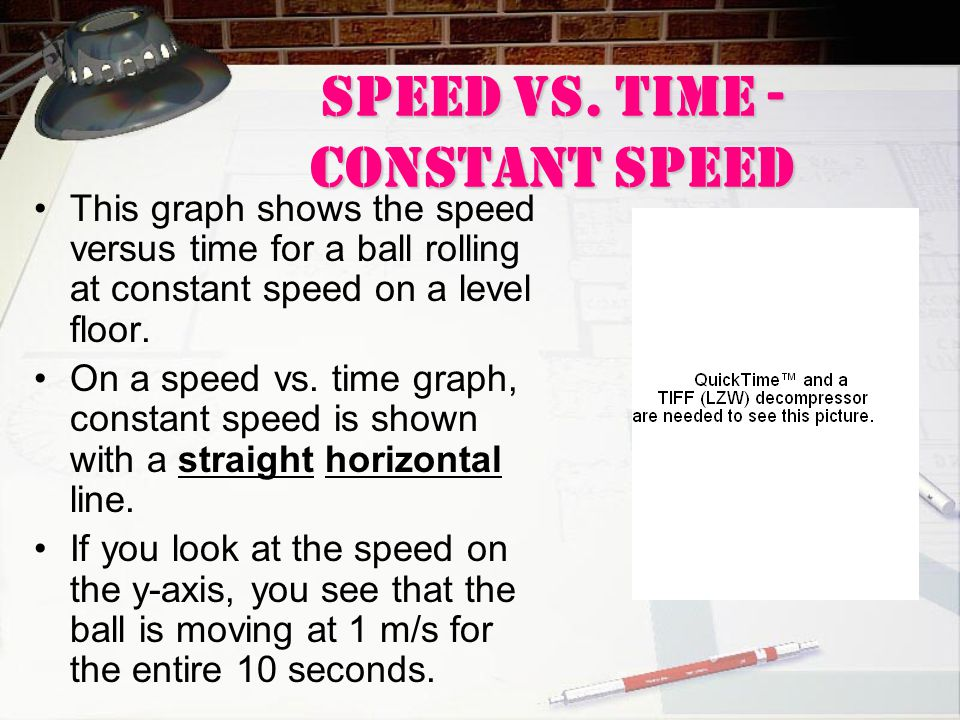 Speed Vs. Time - Constant Speed