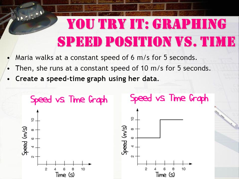You Try It: Graphing Speed Position Vs. Time