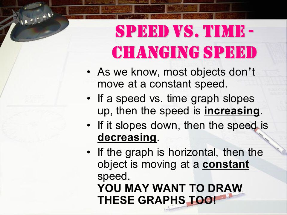 Speed Vs. Time - Changing Speed