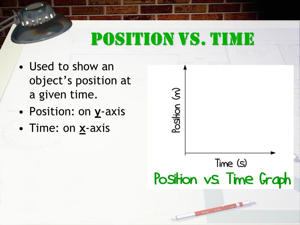 Position Vs. Time Used to show an object's position at a given time.