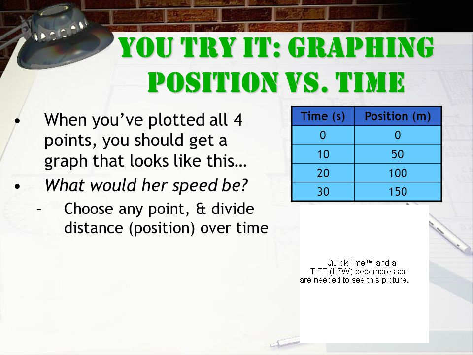 You Try It: Graphing Position Vs. Time