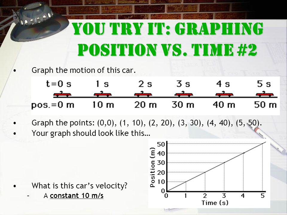 You Try It: Graphing Position Vs. Time #2