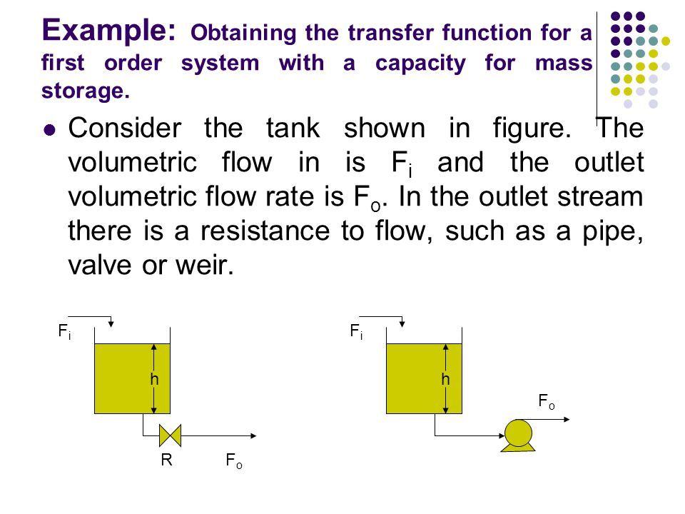 Example: Obtaining the transfer function for a first order system with a capacity for mass storage.