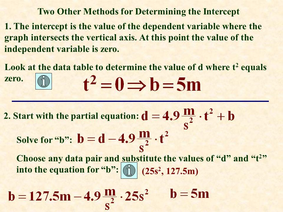 Two Other Methods for Determining the Intercept