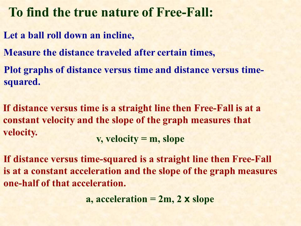 To find the true nature of Free-Fall: