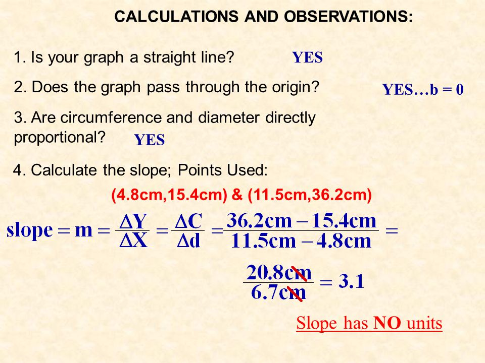 Slope has NO units CALCULATIONS AND OBSERVATIONS: