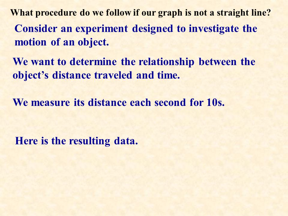 We measure its distance each second for 10s.