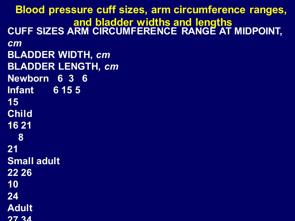 Blood pressure cuff sizes, arm circumference ranges,