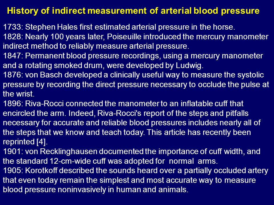 History of indirect measurement of arterial blood pressure