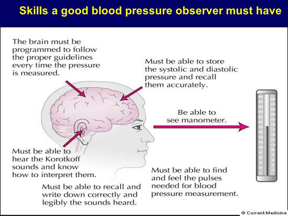 Skills a good blood pressure observer must have
