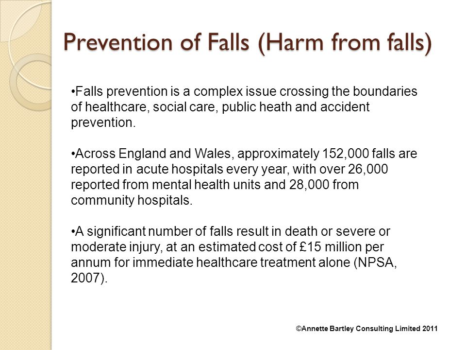 Prevention of Falls (Harm from falls)