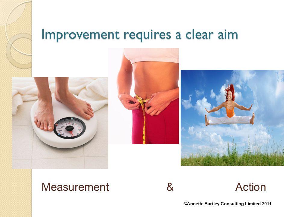 Improvement requires a clear aim