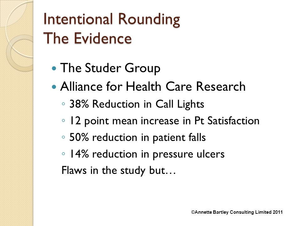 Intentional Rounding The Evidence