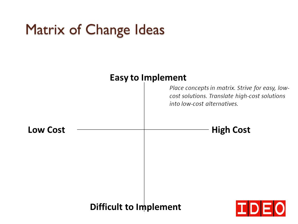 Matrix of Change Ideas Easy to Implement Low Cost High Cost