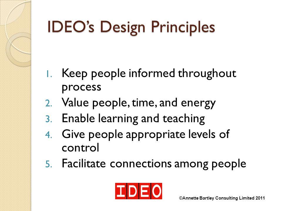 IDEO's Design Principles
