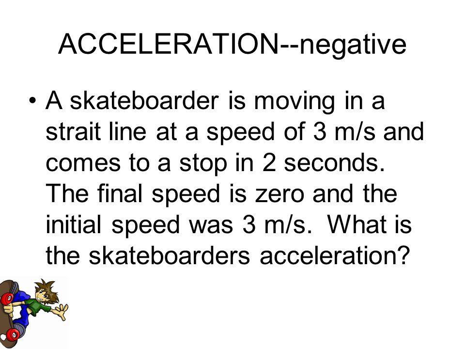 ACCELERATION--negative