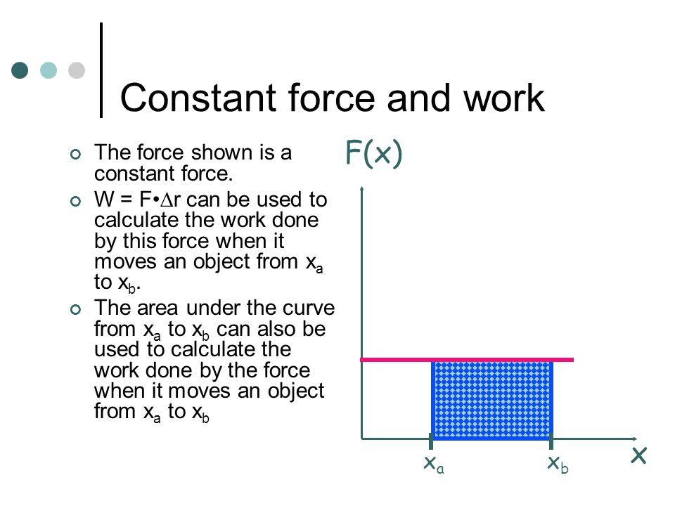 Constant force and work