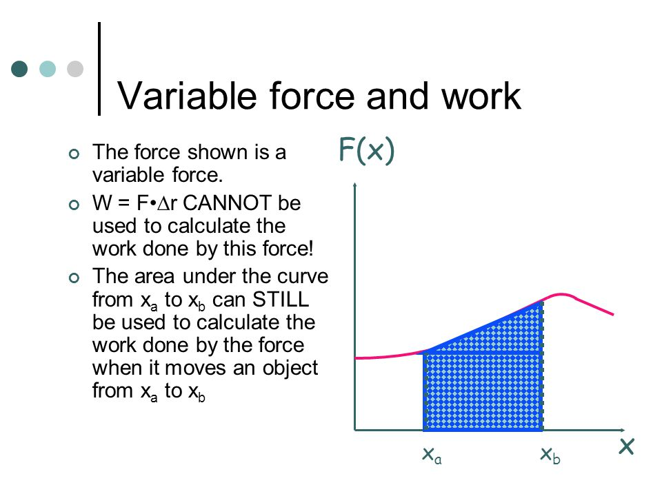 Variable force and work