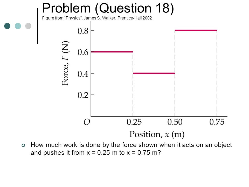 Problem (Question 18) Figure from Physics , James S