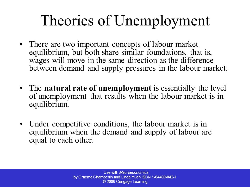 Theories of Unemployment