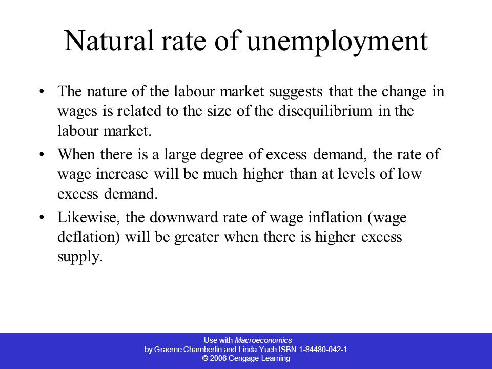 Natural rate of unemployment