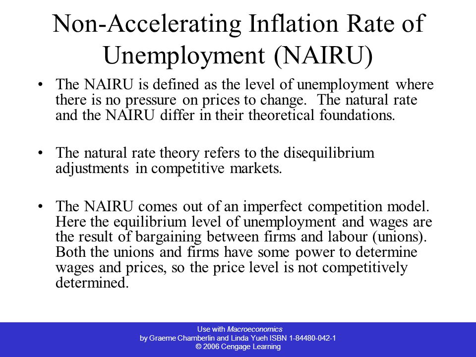 Non-Accelerating Inflation Rate of Unemployment (NAIRU)