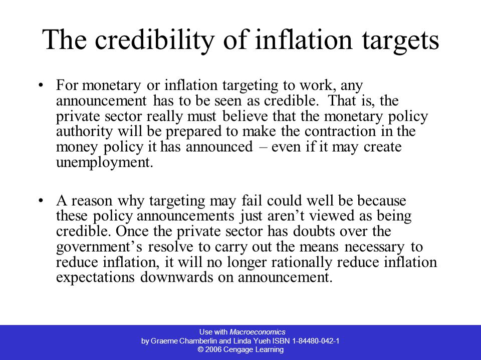 The credibility of inflation targets