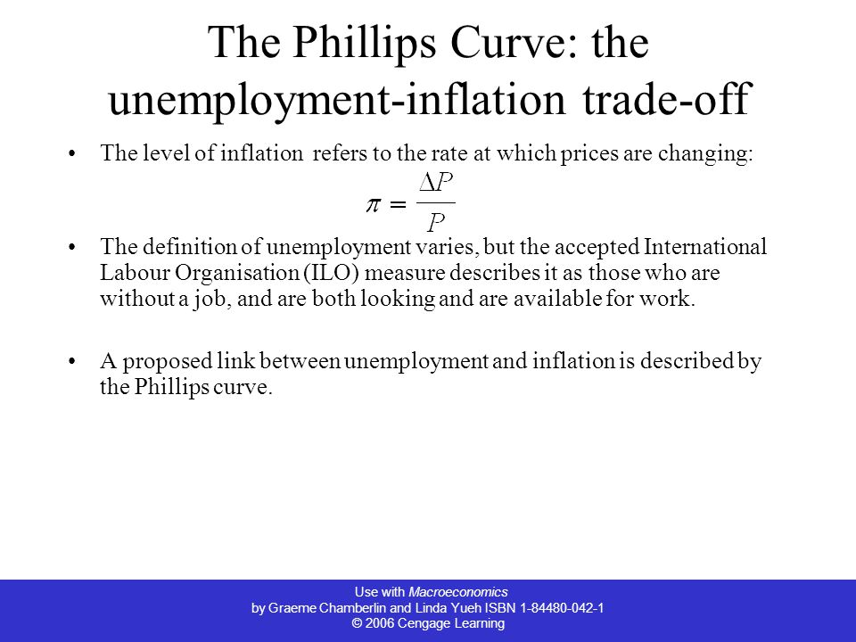 The Phillips Curve: the unemployment-inflation trade-off