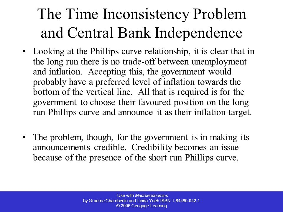 The Time Inconsistency Problem and Central Bank Independence