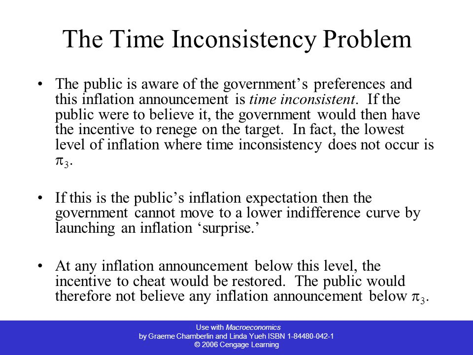 The Time Inconsistency Problem