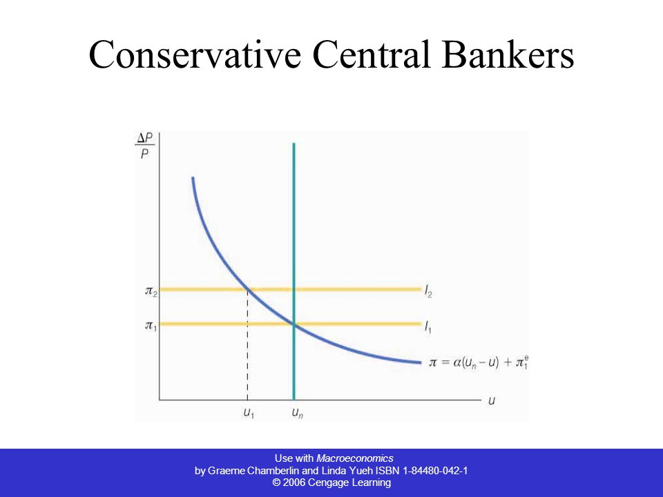 Conservative Central Bankers