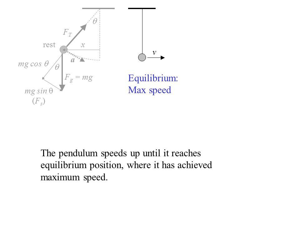 Equilibrium: Max speed