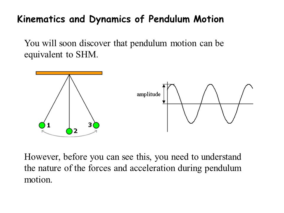 Kinematics and Dynamics of Pendulum Motion