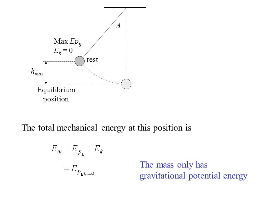 The total mechanical energy at this position is