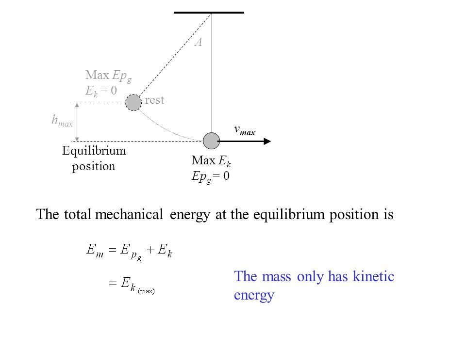 The total mechanical energy at the equilibrium position is