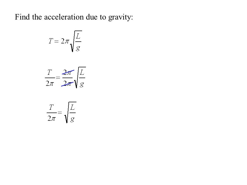 Find the acceleration due to gravity: