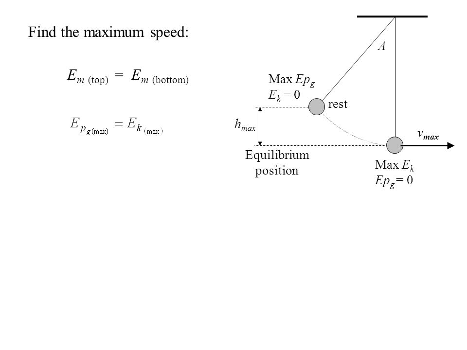 Find the maximum speed: