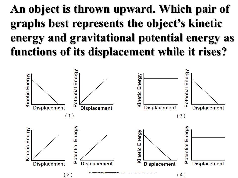 An object is thrown upward