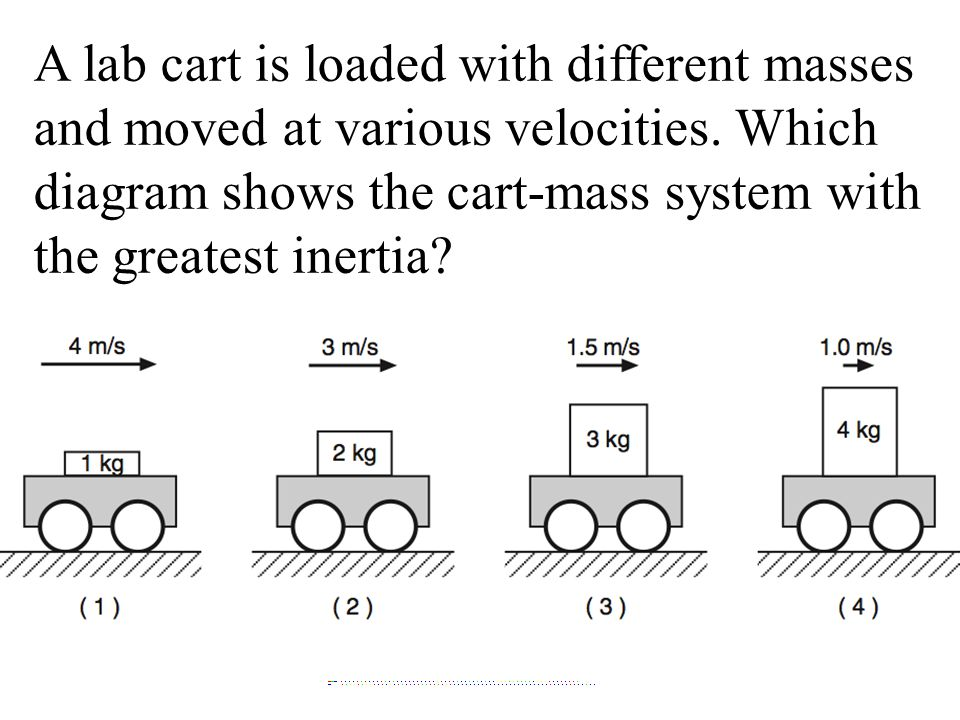 A lab cart is loaded with different masses and moved at various velocities. Which diagram shows the cart-mass system with the greatest inertia