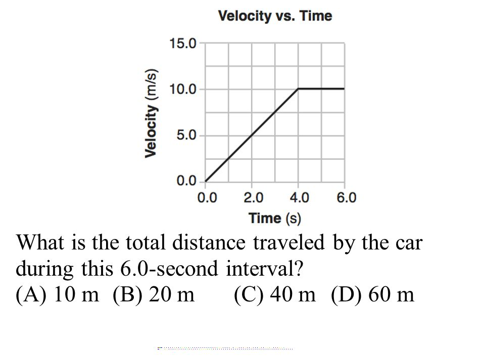 What is the total distance traveled by the car during this 6