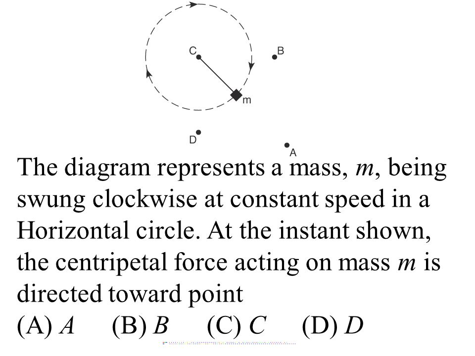 The diagram represents a mass, m, being swung clockwise at constant speed in a Horizontal circle. At the instant shown, the centripetal force acting on mass m is directed toward point