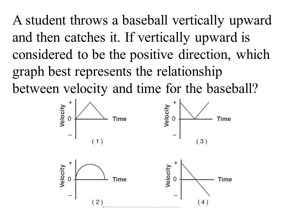 A student throws a baseball vertically upward and then catches it