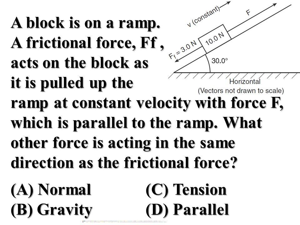 (B) Gravity (D) Parallel