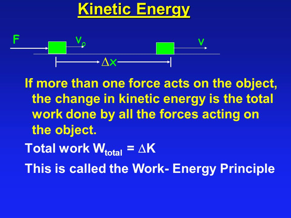 Kinetic Energy F. vo. v. Dx.
