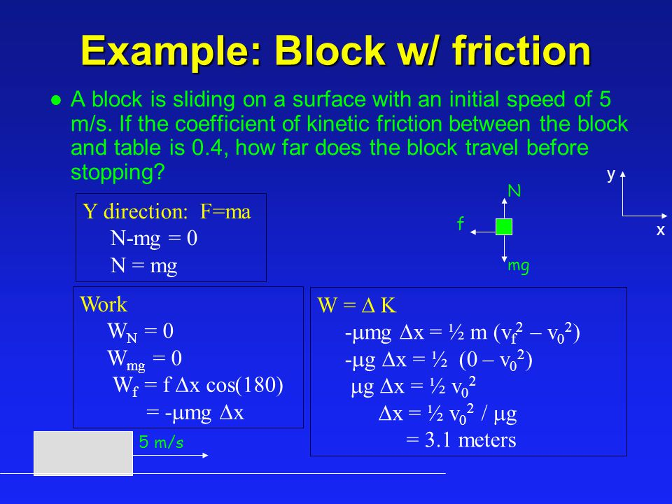 Example: Block w/ friction
