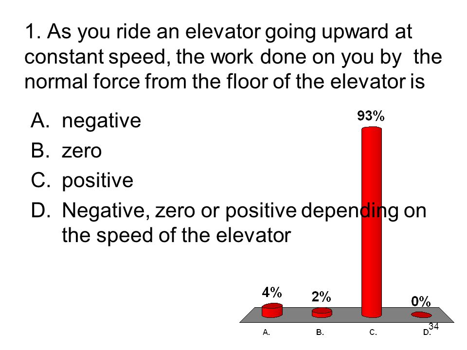 Negative, zero or positive depending on the speed of the elevator