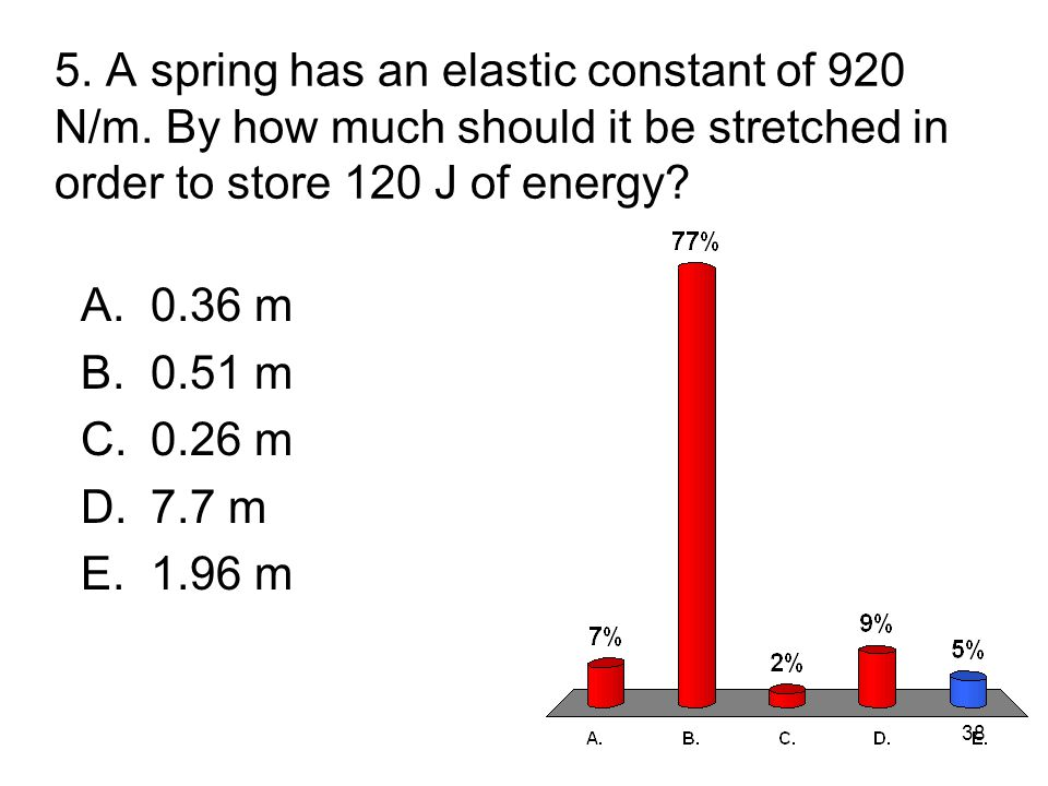 5. A spring has an elastic constant of 920 N/m