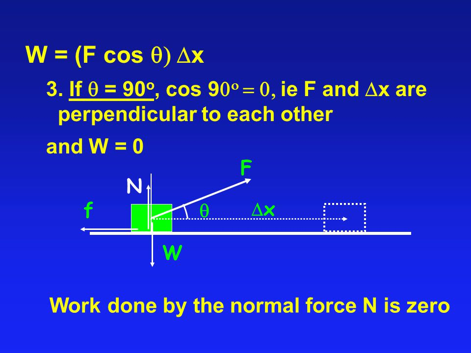 W = (F cos q) Dx 3. If q = 90o, cos 90o = 0, ie F and Dx are perpendicular to each other. and W = 0.